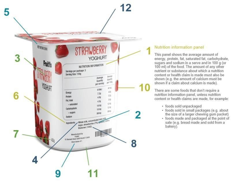 Food Standards Australia New Zealand - How to Read Food Labels